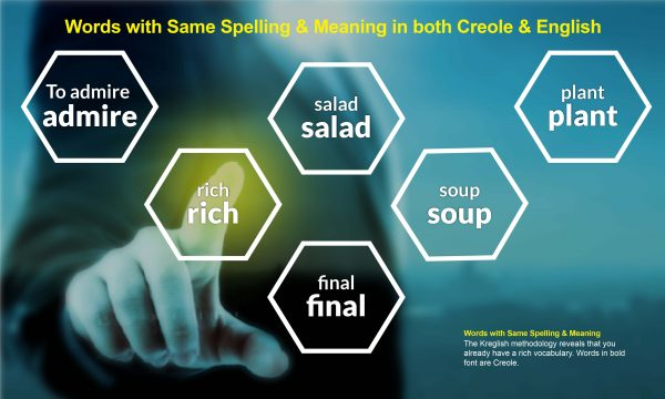 same spelling and meaning